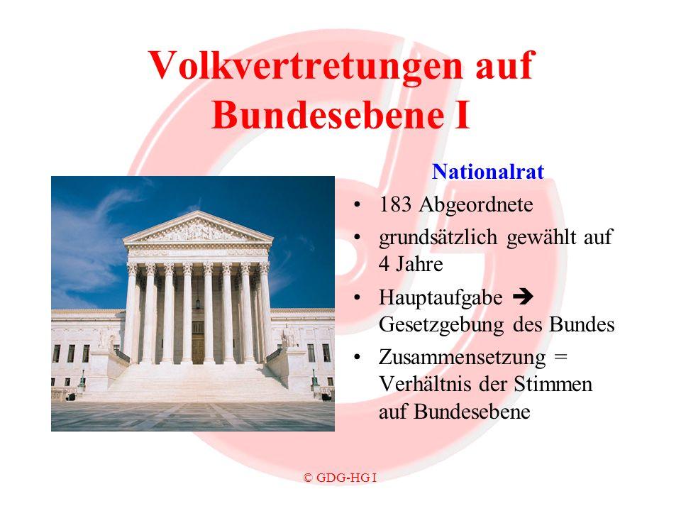 © GDG-HG I Volkvertretungen auf Bundesebene I Nationalrat 183 Abgeordnete grundsätzlich gewählt auf 4 Jahre Hauptaufgabe Gesetzgebung des Bundes Zusam