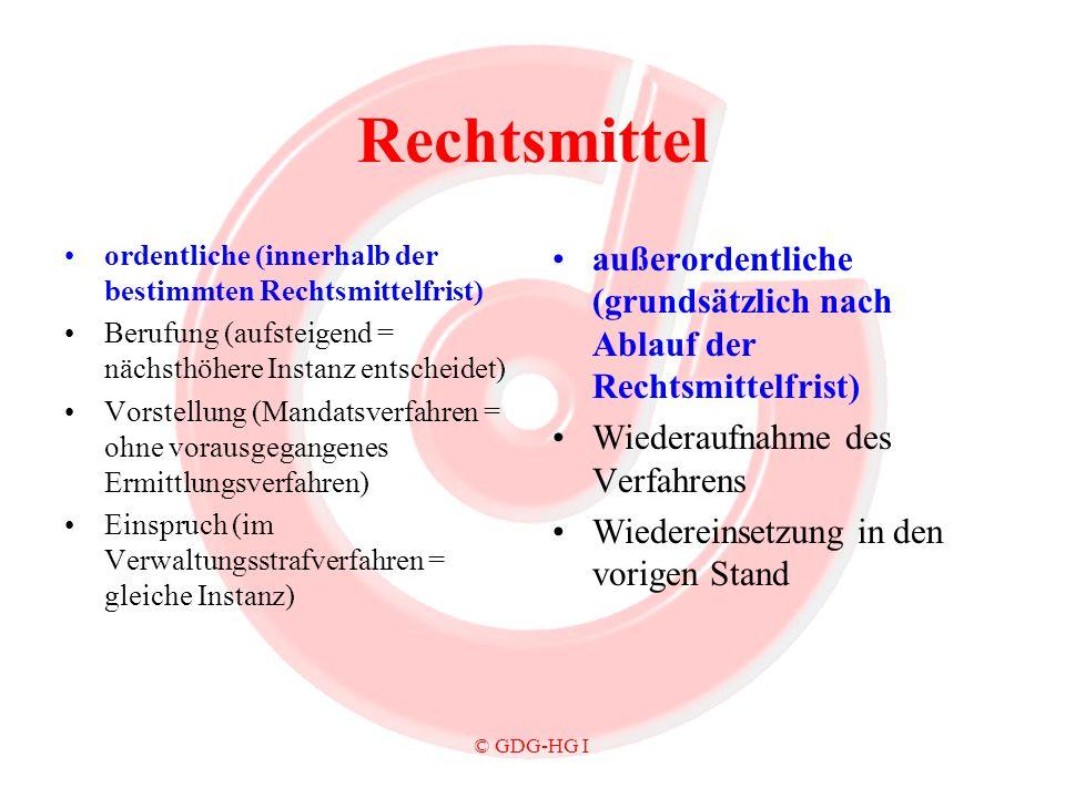 © GDG-HG I Rechtsmittel ordentliche (innerhalb der bestimmten Rechtsmittelfrist) Berufung (aufsteigend = nächsthöhere Instanz entscheidet) Vorstellung