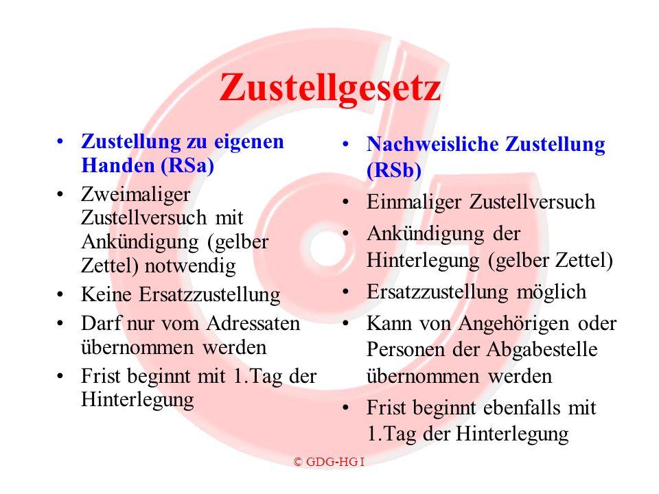 © GDG-HG I Zustellgesetz Zustellung zu eigenen Handen (RSa) Zweimaliger Zustellversuch mit Ankündigung (gelber Zettel) notwendig Keine Ersatzzustellun