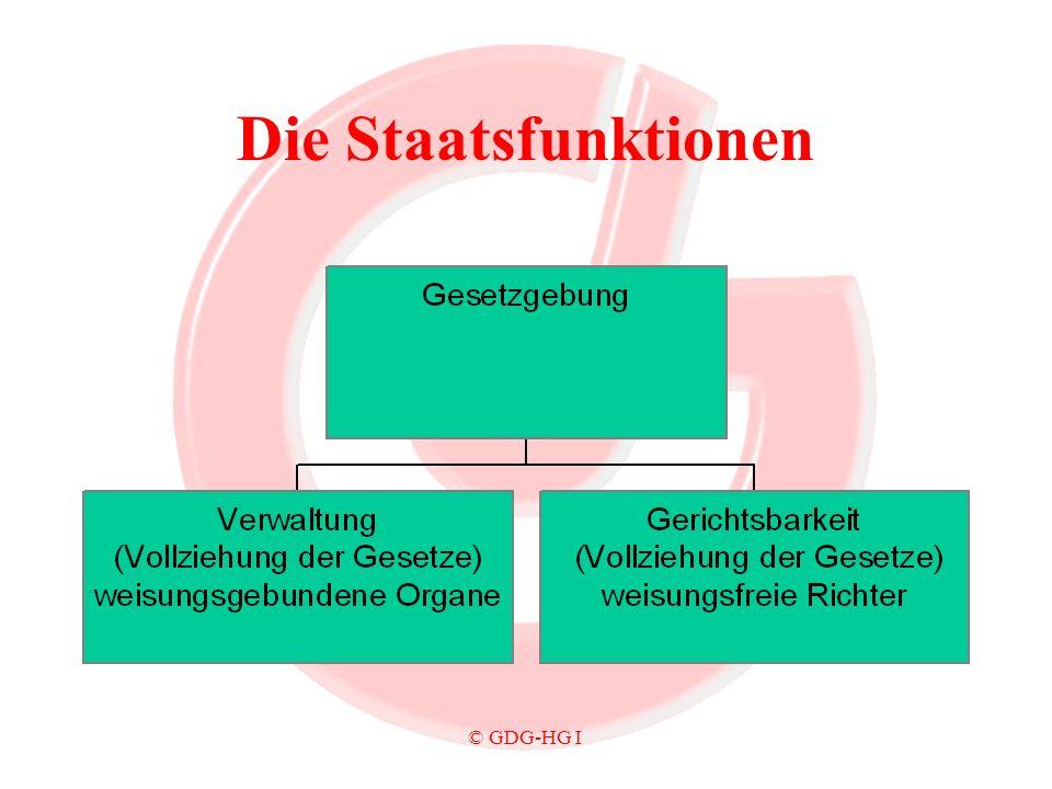 © GDG-HG I Die Staatsfunktionen