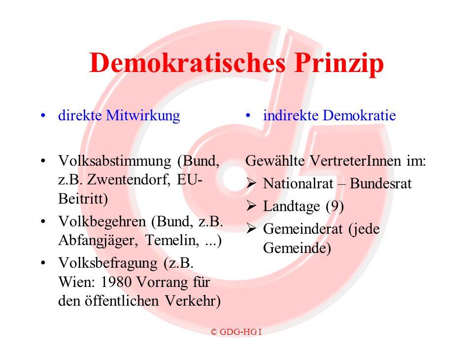 © GDG-HG I Demokratisches Prinzip direkte Mitwirkung Volksabstimmung (Bund, z.B. Zwentendorf, EU- Beitritt) Volkbegehren (Bund, z.B. Abfangjäger, Teme