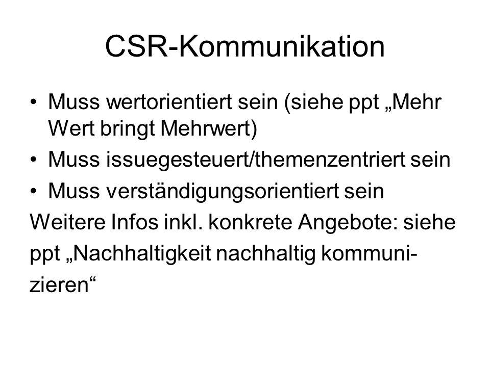 CSR-Kommunikation Muss wertorientiert sein (siehe ppt Mehr Wert bringt Mehrwert) Muss issuegesteuert/themenzentriert sein Muss verständigungsorientier