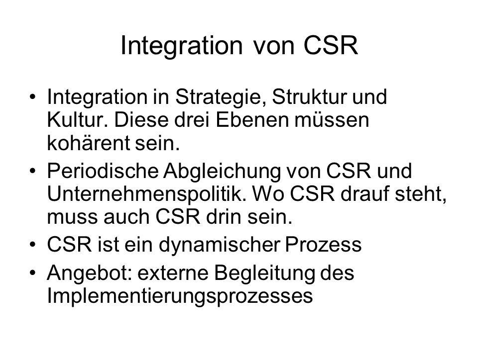 Integration von CSR Integration in Strategie, Struktur und Kultur. Diese drei Ebenen müssen kohärent sein. Periodische Abgleichung von CSR und Unterne