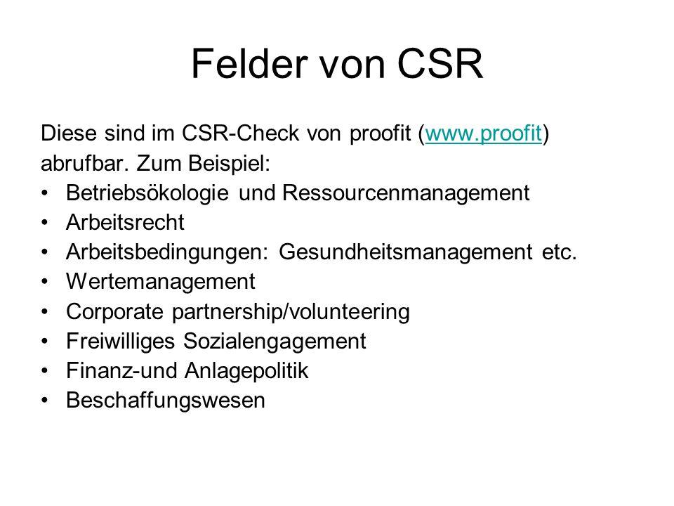 Felder von CSR Diese sind im CSR-Check von proofit (www.proofit)www.proofit abrufbar. Zum Beispiel: Betriebsökologie und Ressourcenmanagement Arbeitsr