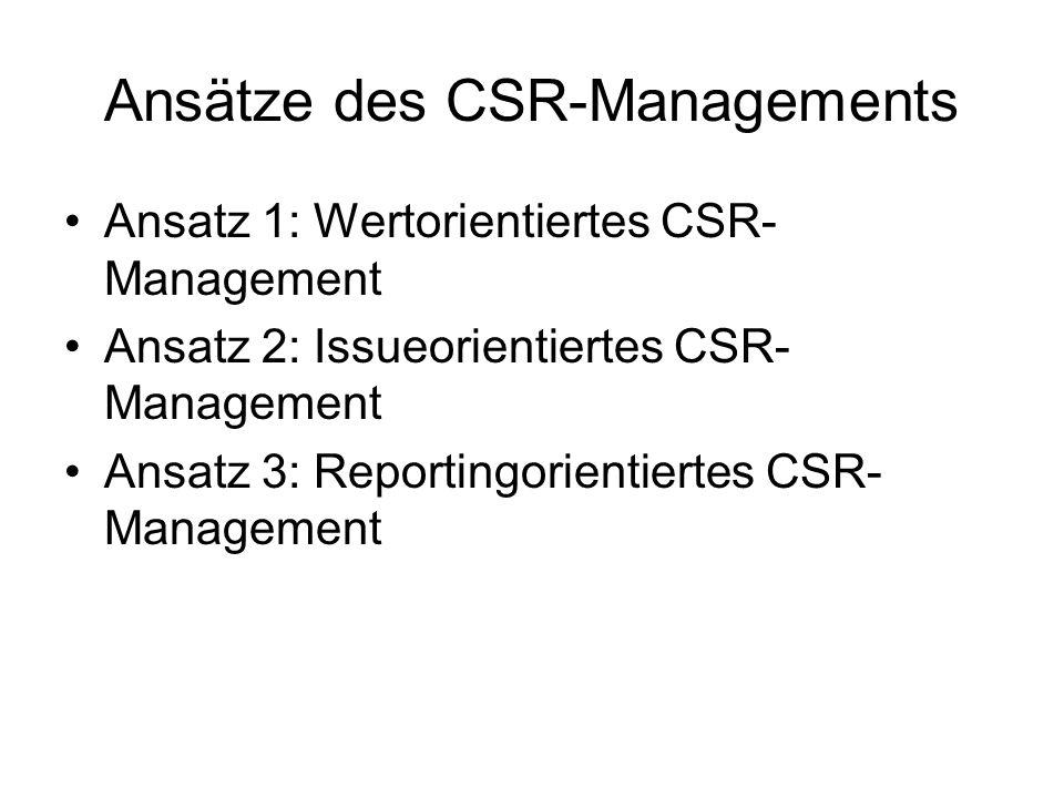 Ansätze des CSR-Managements Ansatz 1: Wertorientiertes CSR- Management Ansatz 2: Issueorientiertes CSR- Management Ansatz 3: Reportingorientiertes CSR