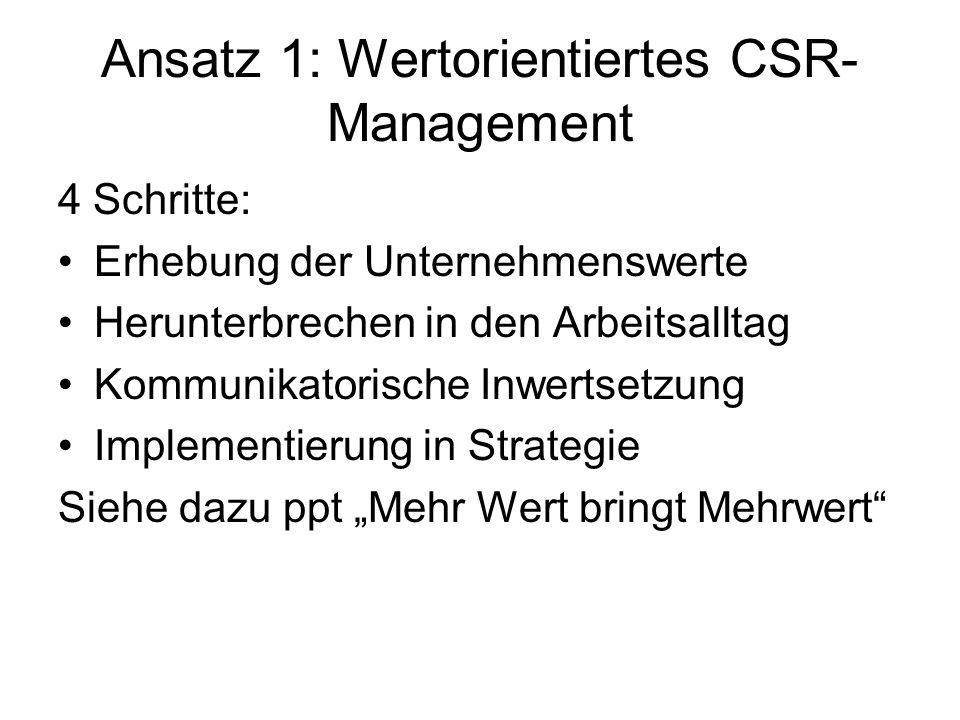 Ansatz 1: Wertorientiertes CSR- Management 4 Schritte: Erhebung der Unternehmenswerte Herunterbrechen in den Arbeitsalltag Kommunikatorische Inwertset