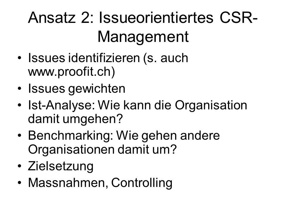 Ansatz 2: Issueorientiertes CSR- Management Issues identifizieren (s. auch www.proofit.ch) Issues gewichten Ist-Analyse: Wie kann die Organisation dam