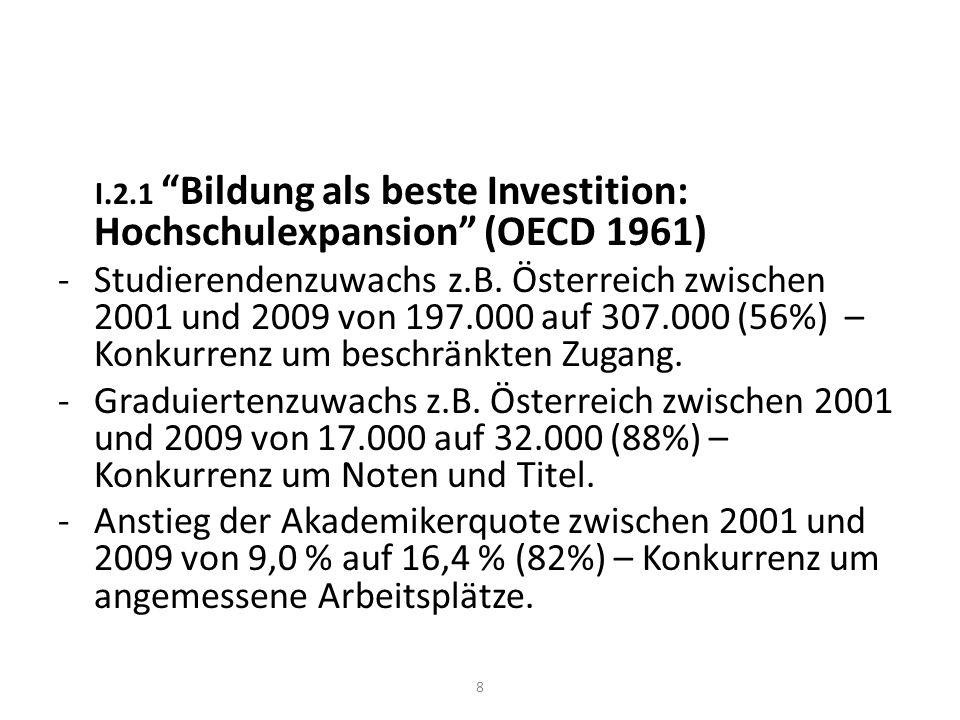 I. 2.1 Bildung als beste Investition: Hochschulexpansion (OECD 1961) -Studierendenzuwachs z.B.