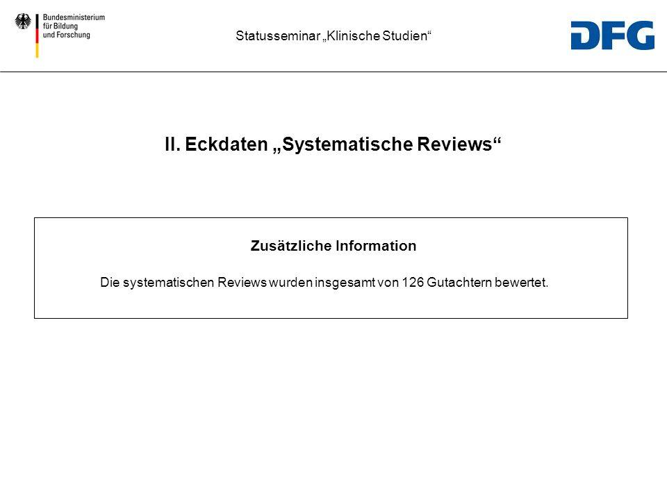 Statusseminar Klinische Studien II. Eckdaten Systematische Reviews Zusätzliche Information Die systematischen Reviews wurden insgesamt von 126 Gutacht
