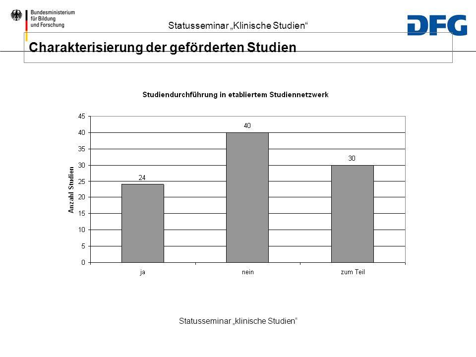 Statusseminar Klinische Studien Statusseminar klinische Studien Charakterisierung der geförderten Studien