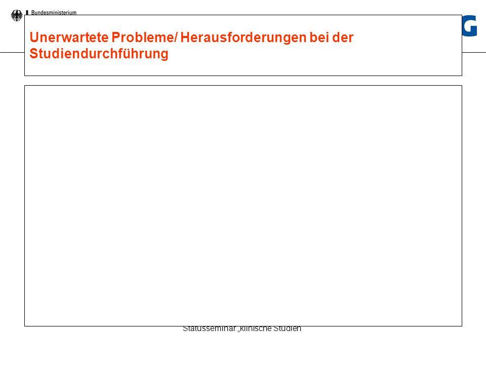 Statusseminar Klinische Studien Statusseminar klinische Studien Unerwartete Probleme/ Herausforderungen bei der Studiendurchführung