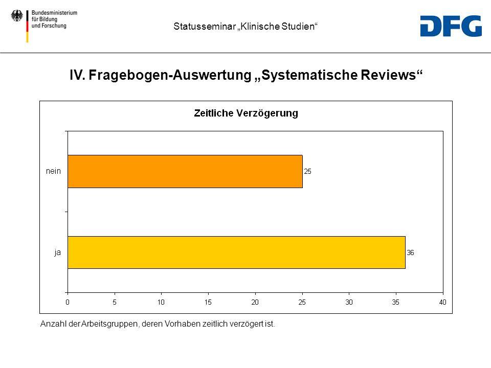 Statusseminar Klinische Studien Anzahl der Arbeitsgruppen, deren Vorhaben zeitlich verzögert ist. IV. Fragebogen-Auswertung Systematische Reviews