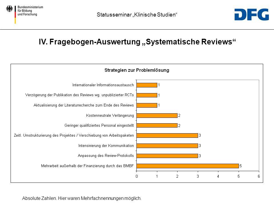 Statusseminar Klinische Studien Absolute Zahlen. Hier waren Mehrfachnennungen möglich. IV. Fragebogen-Auswertung Systematische Reviews