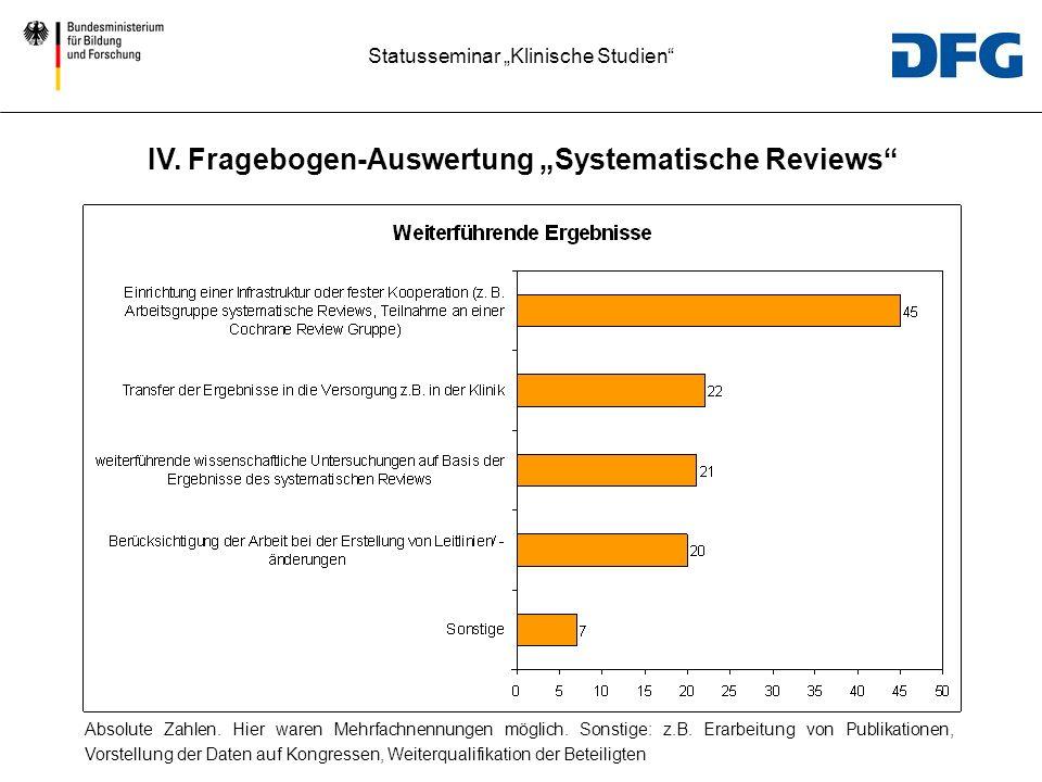 Statusseminar Klinische Studien IV. Fragebogen-Auswertung Systematische Reviews Absolute Zahlen. Hier waren Mehrfachnennungen möglich. Sonstige: z.B.