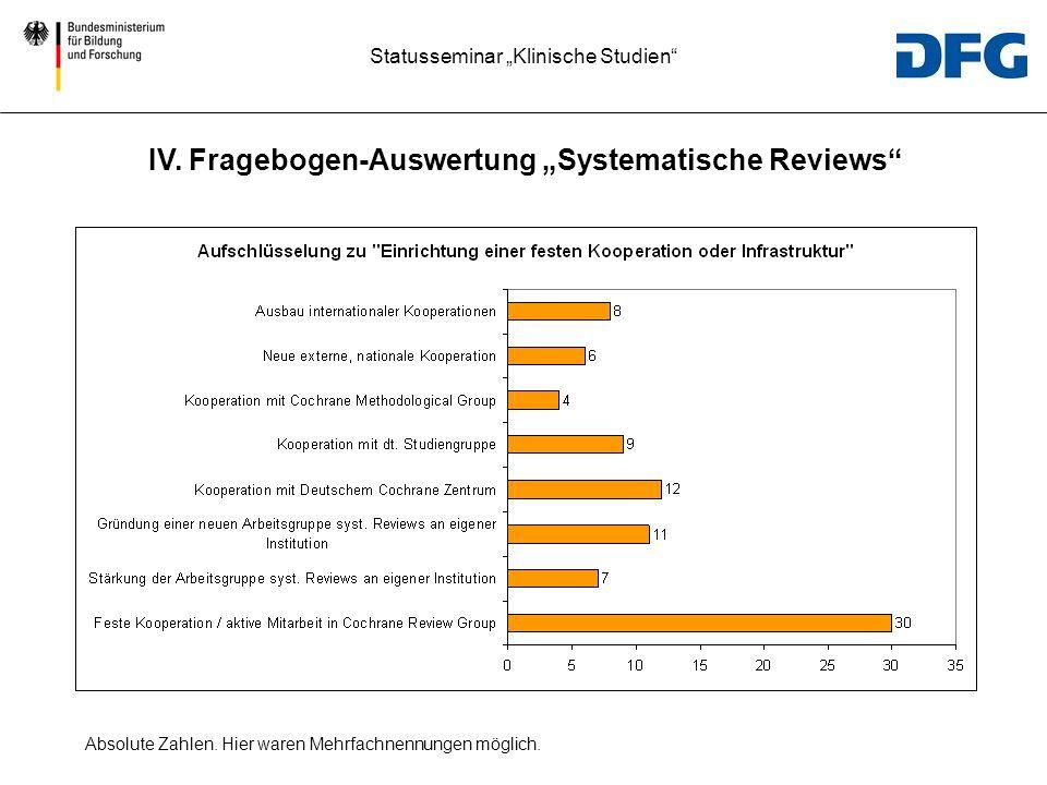 Statusseminar Klinische Studien IV. Fragebogen-Auswertung Systematische Reviews Absolute Zahlen. Hier waren Mehrfachnennungen möglich.
