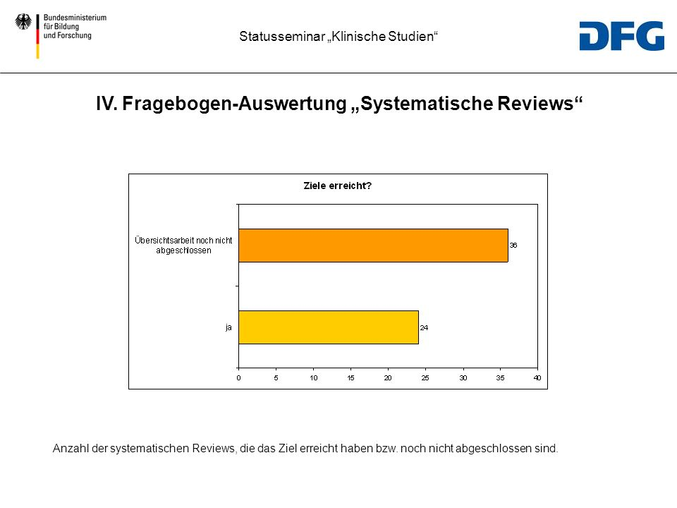 Statusseminar Klinische Studien Anzahl der systematischen Reviews, die das Ziel erreicht haben bzw. noch nicht abgeschlossen sind. IV. Fragebogen-Ausw