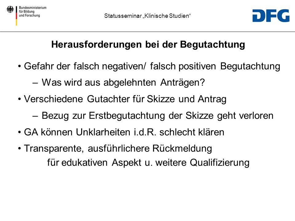 Statusseminar Klinische Studien Zuordnung der geförderten systematischen Reviews aller Calls zu den einzelnen Fachgebieten.