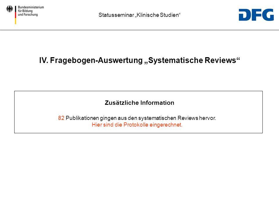 Statusseminar Klinische Studien IV. Fragebogen-Auswertung Systematische Reviews Zusätzliche Information 82 Publikationen gingen aus den systematischen