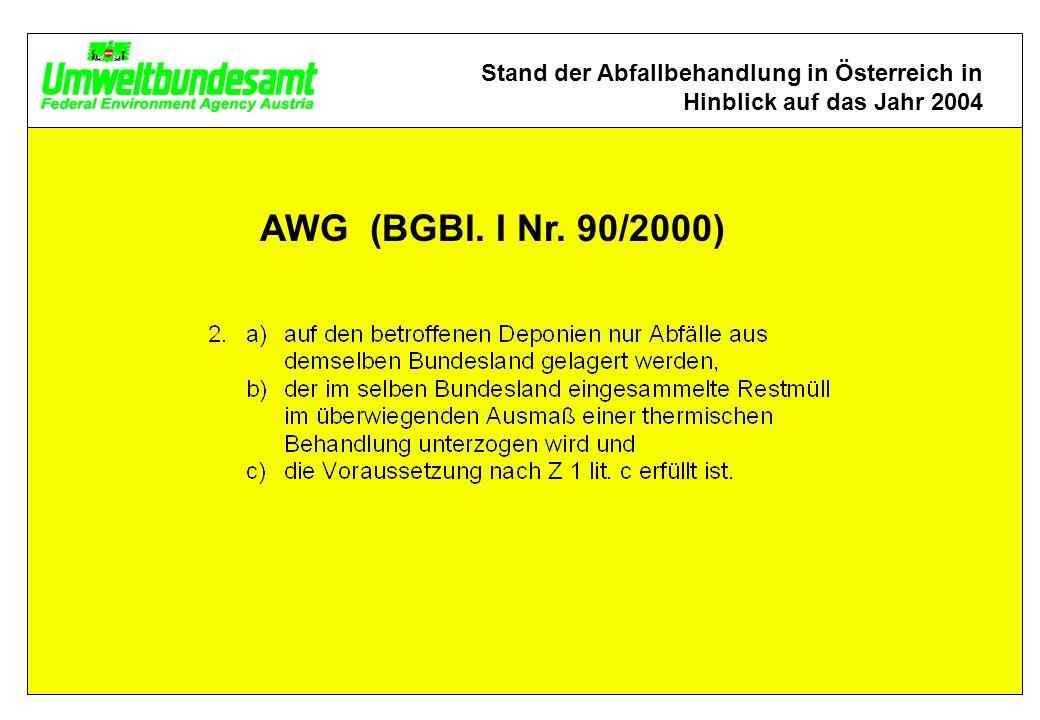 Stand der Abfallbehandlung in Österreich in Hinblick auf das Jahr 2004 AWG (BGBl. I Nr. 90/2000)