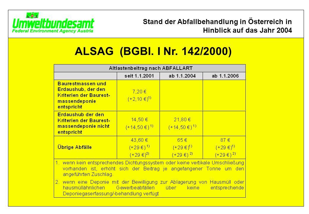 Stand der Abfallbehandlung in Österreich in Hinblick auf das Jahr 2004 ALSAG (BGBl. I Nr. 142/2000)