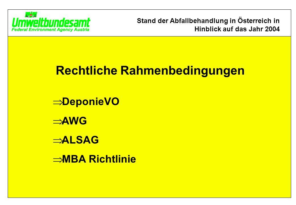 Stand der Abfallbehandlung in Österreich in Hinblick auf das Jahr 2004 Rechtliche Rahmenbedingungen DeponieVO AWG ALSAG MBA Richtlinie