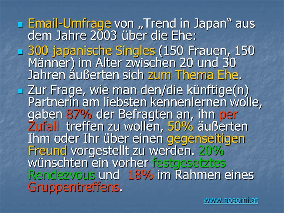 www.nosomi.at Email-Umfrage von Trend in Japan aus dem Jahre 2003 über die Ehe: Email-Umfrage von Trend in Japan aus dem Jahre 2003 über die Ehe: 300