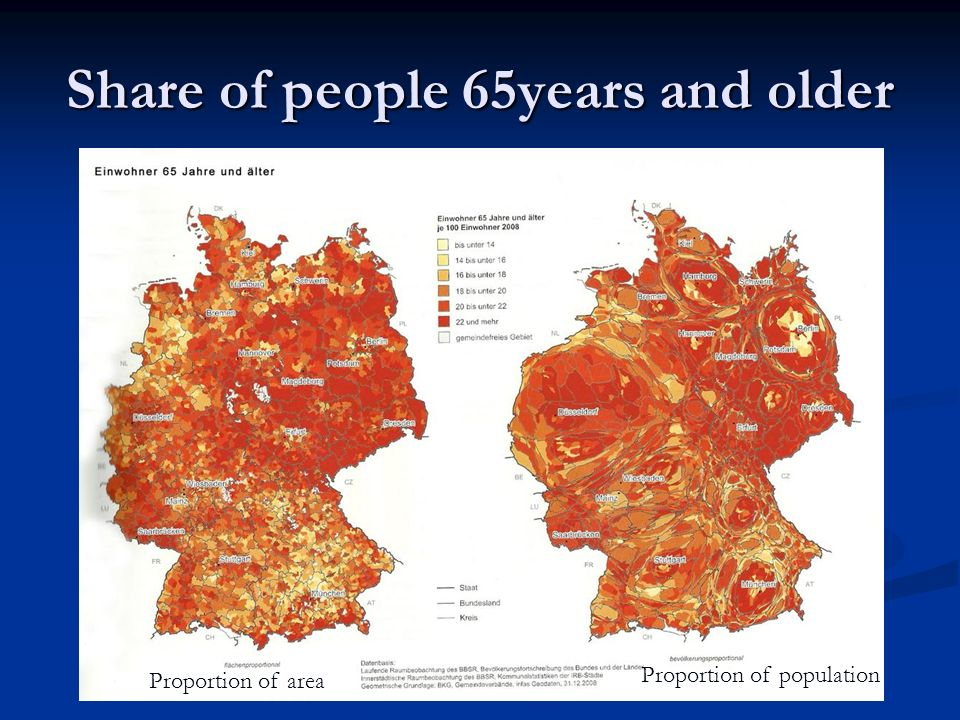 Prediction of population changes up to 2025 in % Proportion of area Proportion of population