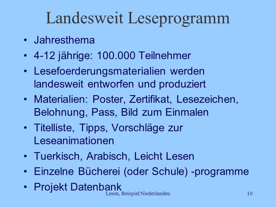 Lesen, Beispiel Niederlanden10 Landesweit Leseprogramm Jahresthema 4-12 jährige: 100.000 Teilnehmer Lesefoerderungsmaterialien werden landesweit entwo