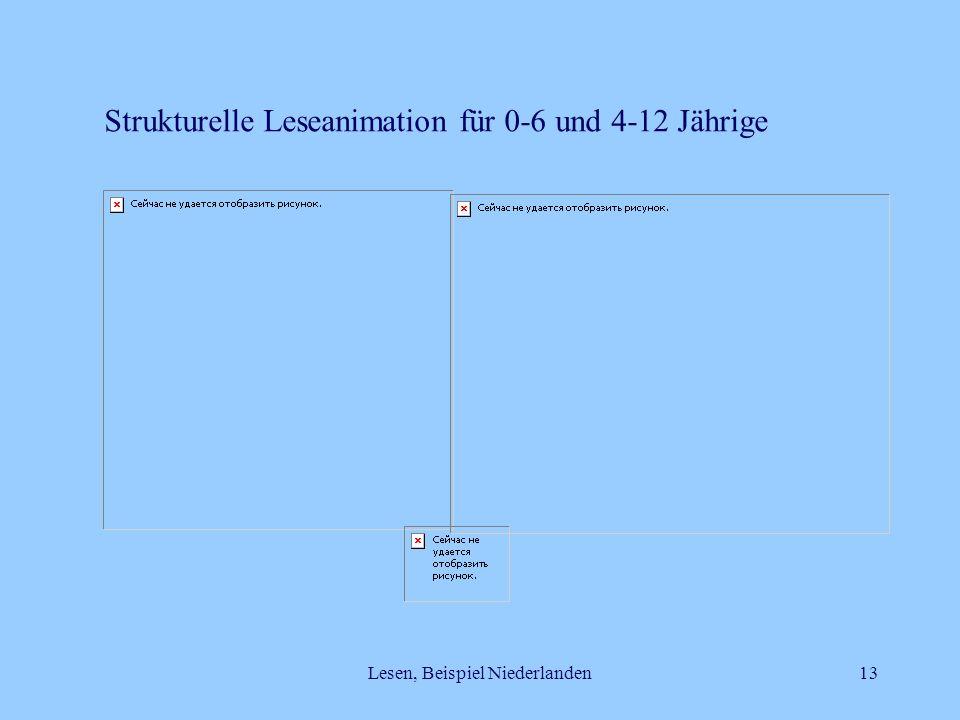 Lesen, Beispiel Niederlanden13 Strukturelle Leseanimation für 0-6 und 4-12 Jährige