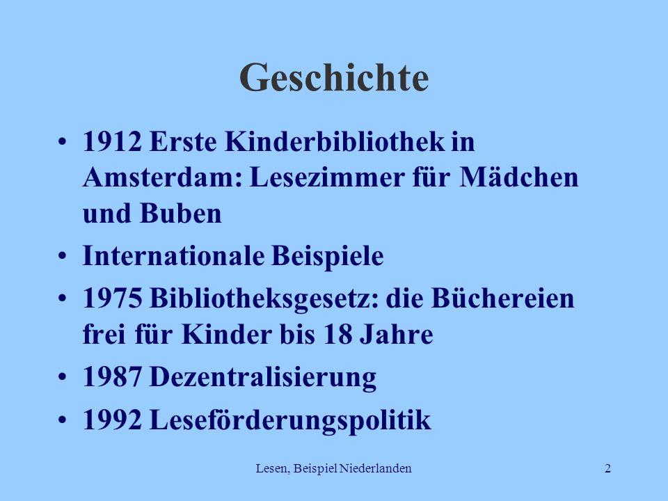 Lesen, Beispiel Niederlanden2 Geschichte 1912 Erste Kinderbibliothek in Amsterdam: Lesezimmer für Mädchen und Buben Internationale Beispiele 1975 Bibl