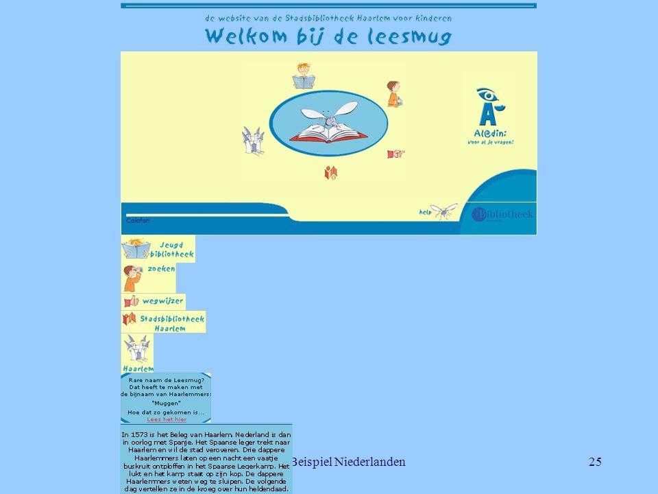 Lesen, Beispiel Niederlanden25