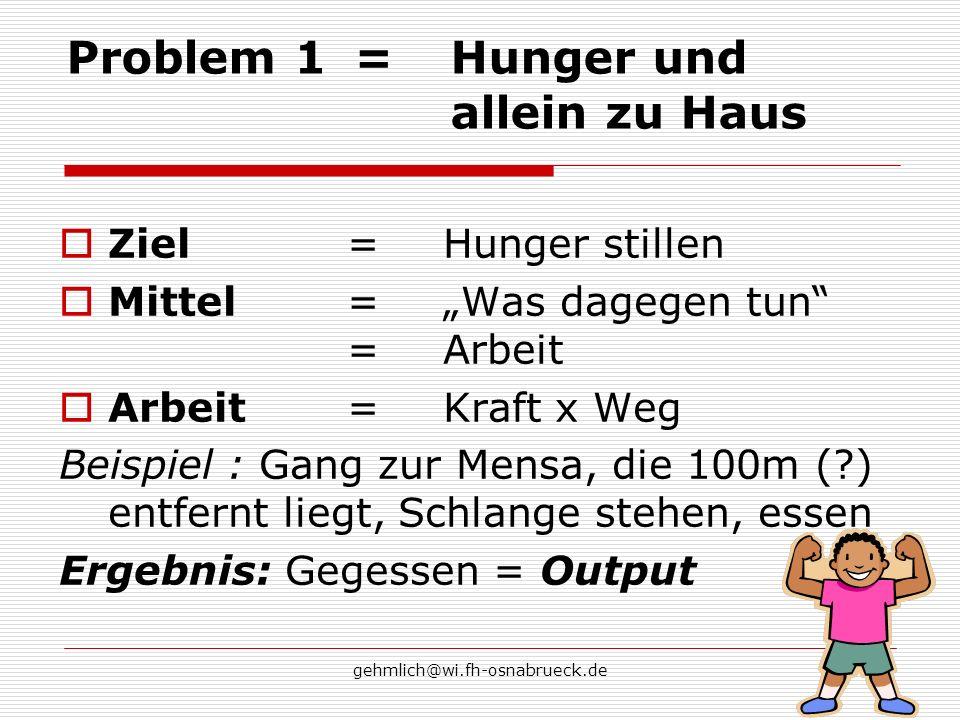 gehmlich@wi.fh-osnabrueck.de2 Problem 1=Hunger und allein zu Haus Ziel=Hunger stillen Mittel=Was dagegen tun =Arbeit Arbeit=Kraft x Weg Beispiel : Gang zur Mensa, die 100m ( ) entfernt liegt, Schlange stehen, essen Ergebnis: Gegessen = Output