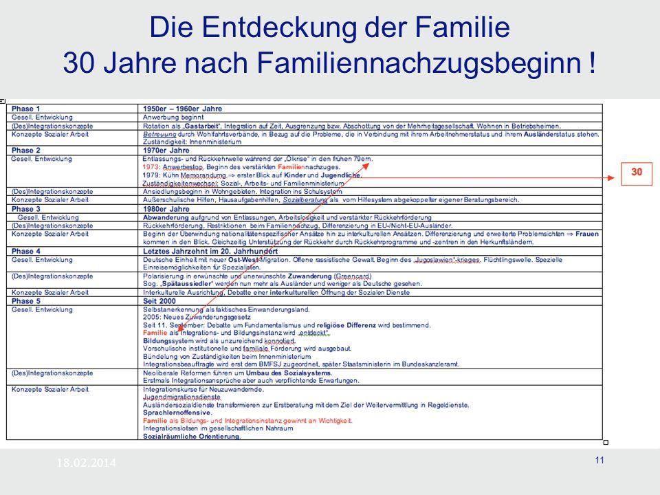 18.02.2014 11 Die Entdeckung der Familie 30 Jahre nach Familiennachzugsbeginn !