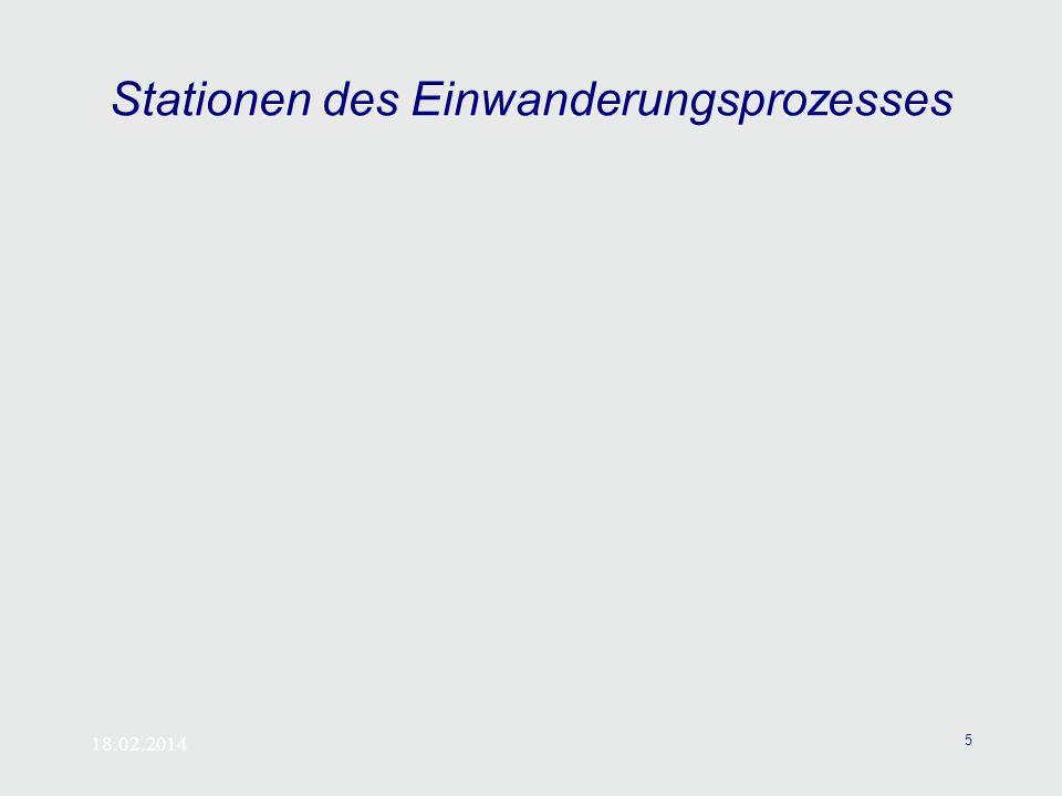 18.02.2014 5 Stationen des Einwanderungsprozesses
