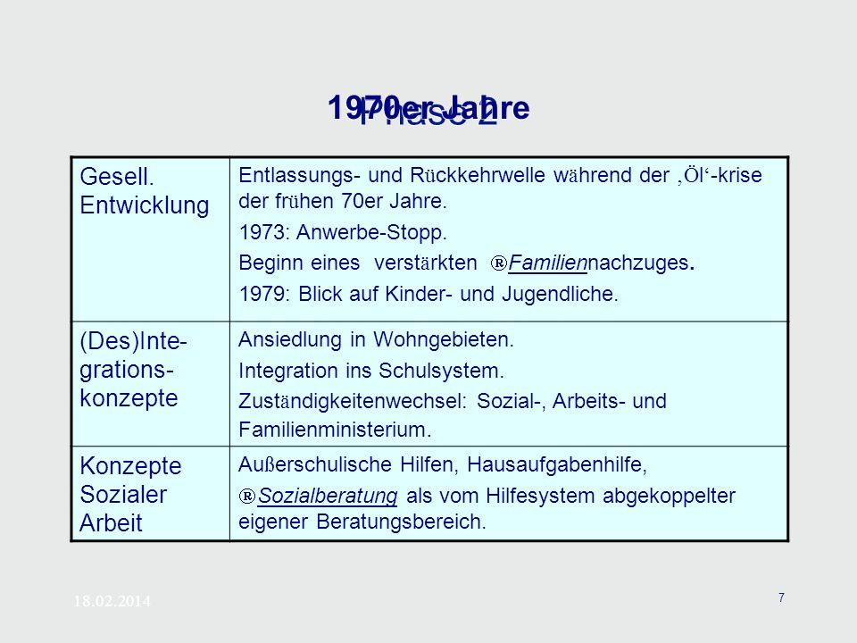 18.02.2014 8 Phase 3 1980er Jahre Gesell.
