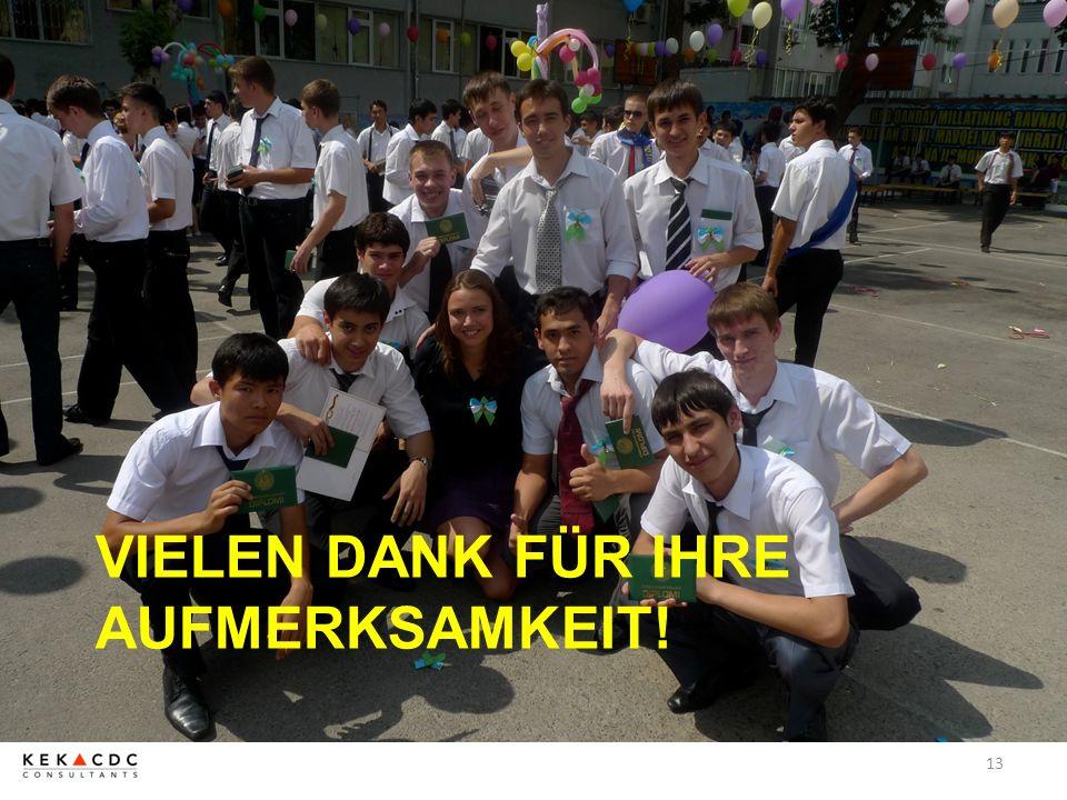13 VIELEN DANK FÜR IHRE AUFMERKSAMKEIT!