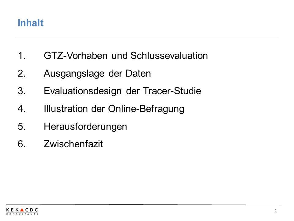 Inhalt 1.GTZ-Vorhaben und Schlussevaluation 2.Ausgangslage der Daten 3.Evaluationsdesign der Tracer-Studie 4.Illustration der Online-Befragung 5.Herausforderungen 6.Zwischenfazit 2