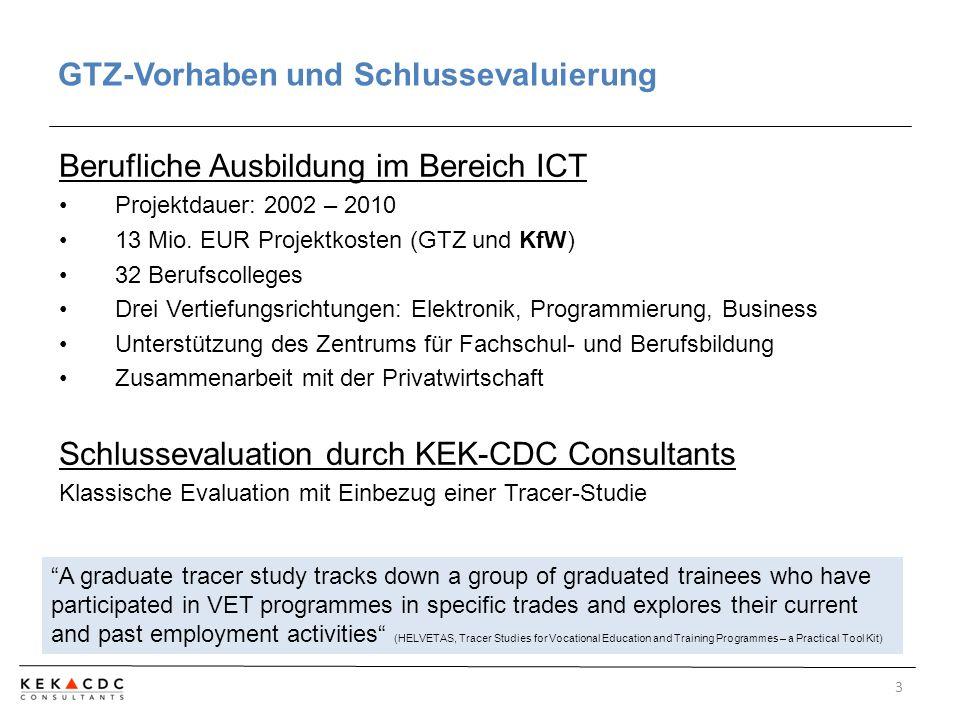 GTZ-Vorhaben und Schlussevaluierung Berufliche Ausbildung im Bereich ICT Projektdauer: 2002 – 2010 13 Mio.