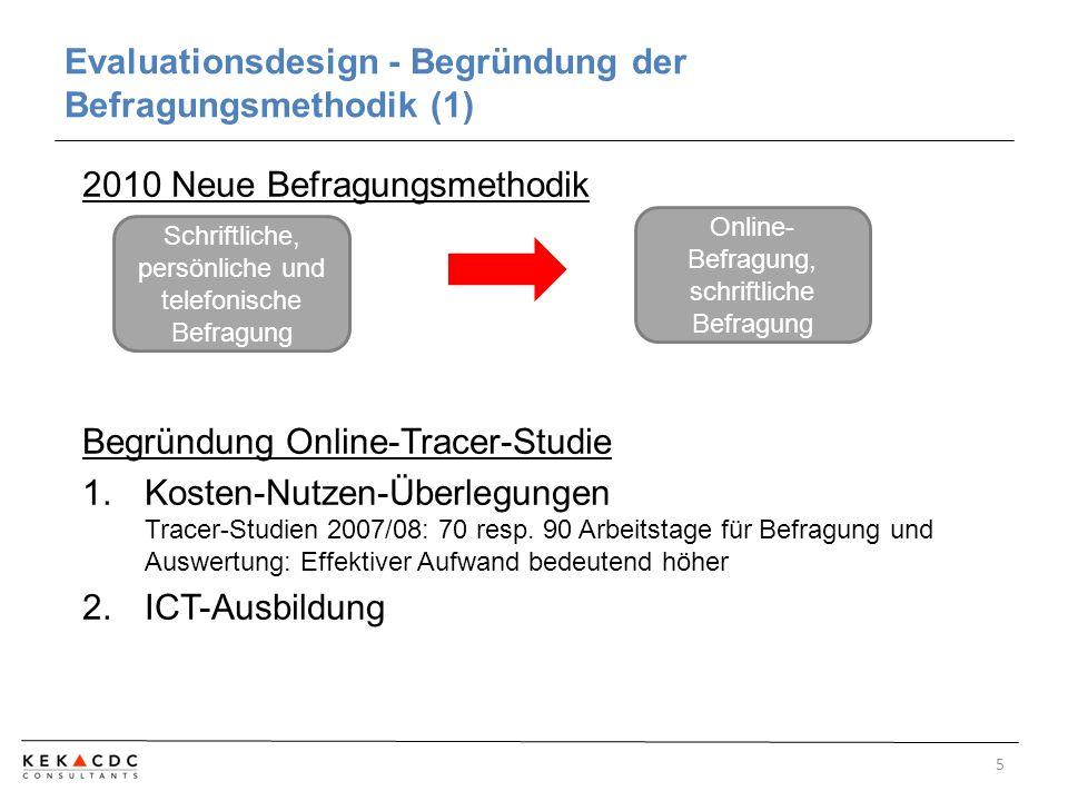 Evaluationsdesign - Begründung der Befragungsmethodik (1) 5 2010 Neue Befragungsmethodik Begründung Online-Tracer-Studie 1.Kosten-Nutzen-Überlegungen Tracer-Studien 2007/08: 70 resp.