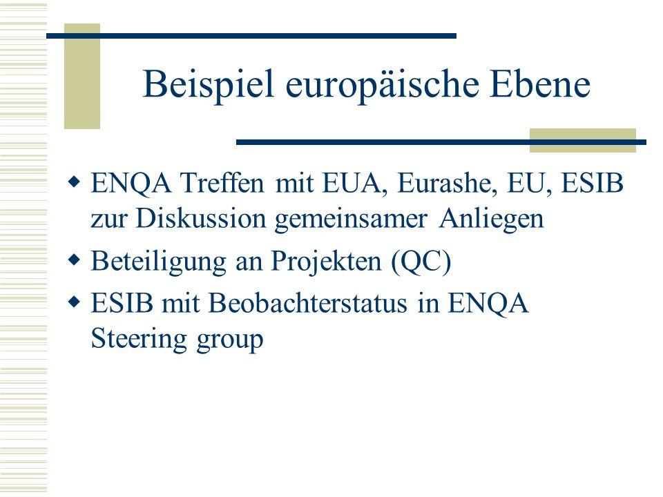 Beispiel europäische Ebene ENQA Treffen mit EUA, Eurashe, EU, ESIB zur Diskussion gemeinsamer Anliegen Beteiligung an Projekten (QC) ESIB mit Beobacht