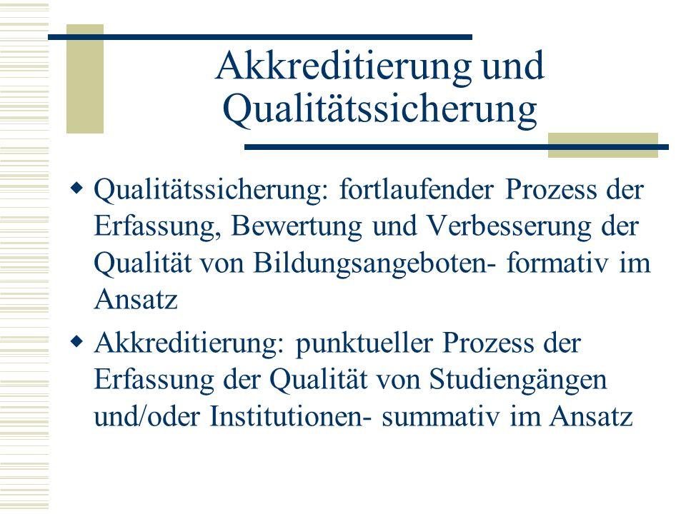 Akkreditierung und Qualitätssicherung Qualitätssicherung: fortlaufender Prozess der Erfassung, Bewertung und Verbesserung der Qualität von Bildungsang
