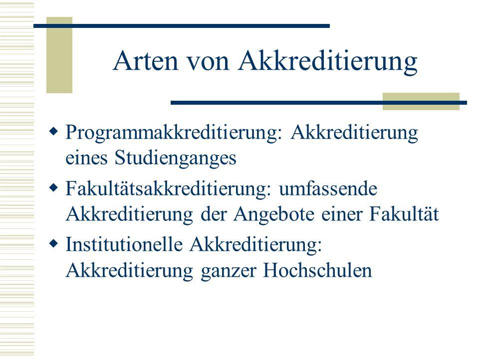 Arten von Akkreditierung Programmakkreditierung: Akkreditierung eines Studienganges Fakultätsakkreditierung: umfassende Akkreditierung der Angebote ei