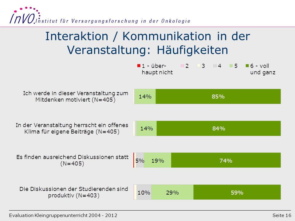 Seite 16 Interaktion / Kommunikation in der Veranstaltung: Häufigkeiten Evaluation Kleingruppenunterricht 2004 - 2012