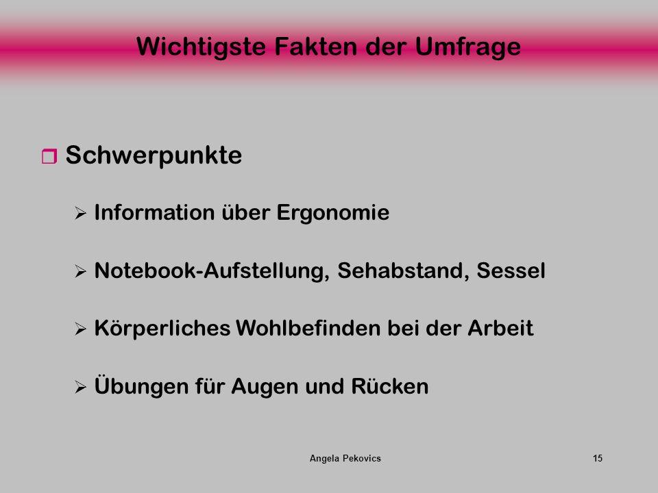 Angela Pekovics15 Wichtigste Fakten der Umfrage Schwerpunkte Information über Ergonomie Notebook-Aufstellung, Sehabstand, Sessel Körperliches Wohlbefi