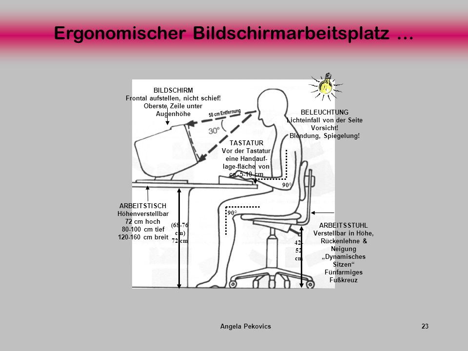 Angela Pekovics23 90° 42- 52 cm ARBEITSSTUHL Verstellbar in Höhe, Rückenlehne & Neigung Dynamisches Sitzen Fünfarmiges Fußkreuz (68-76 cm) 72 cm BILDS