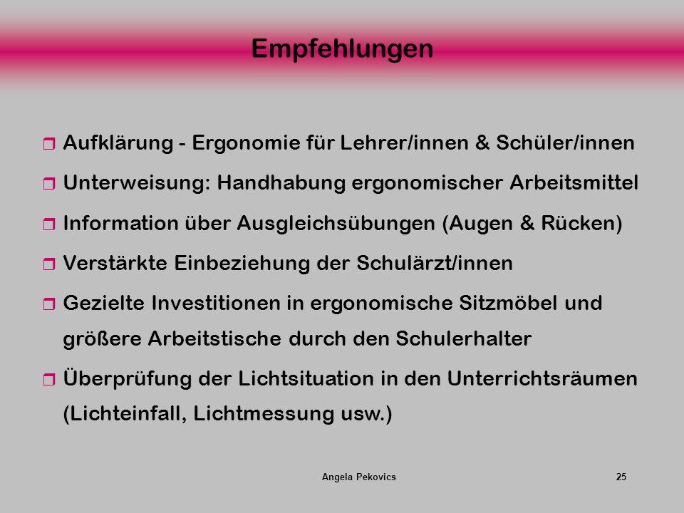 Angela Pekovics25 Aufklärung - Ergonomie für Lehrer/innen & Schüler/innen Unterweisung: Handhabung ergonomischer Arbeitsmittel Information über Ausgle
