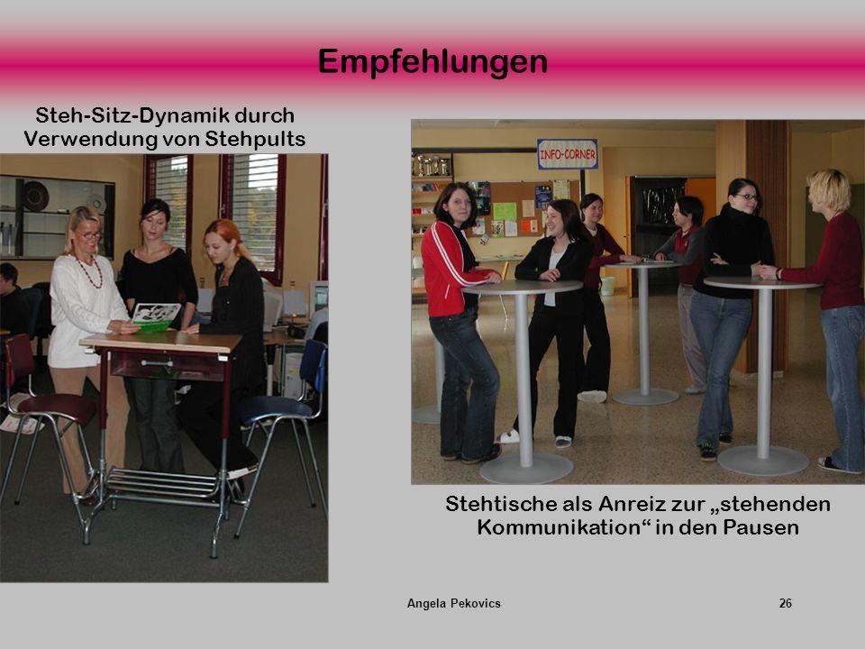 Angela Pekovics26 Empfehlungen Steh-Sitz-Dynamik durch Verwendung von Stehpults Stehtische als Anreiz zur stehenden Kommunikation in den Pausen