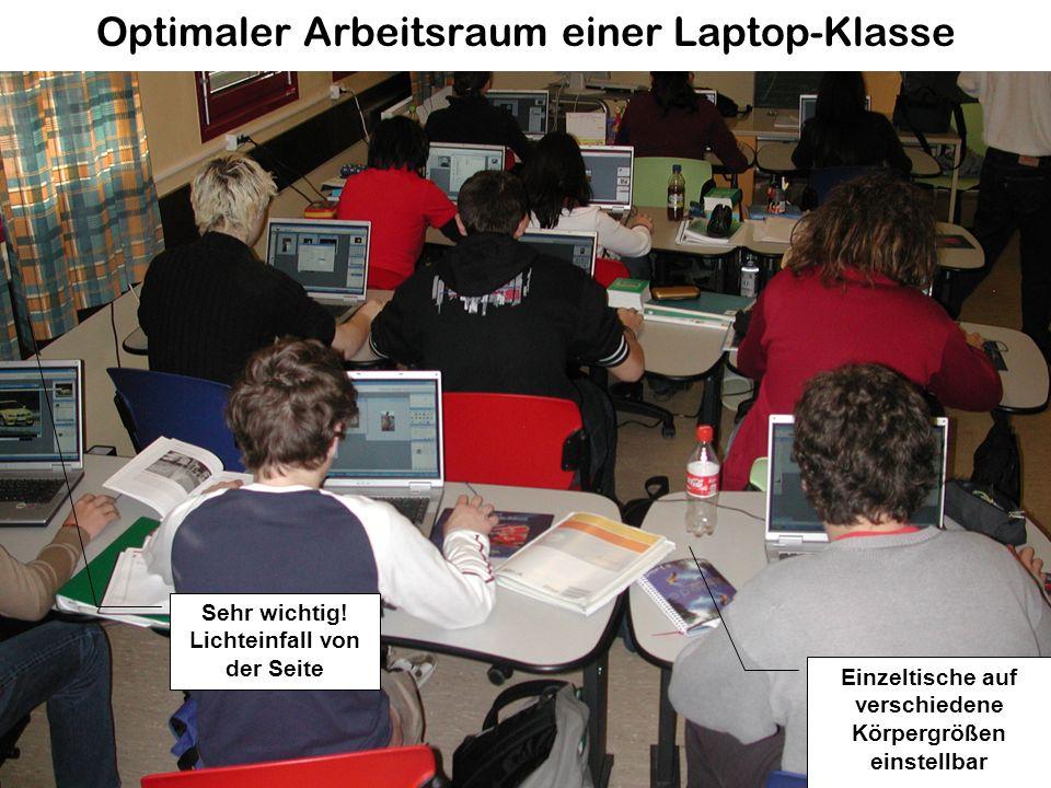 Angela Pekovics31 Optimaler Arbeitsraum einer Laptop-Klasse Sehr wichtig! Lichteinfall von der Seite Einzeltische auf verschiedene Körpergrößen einste