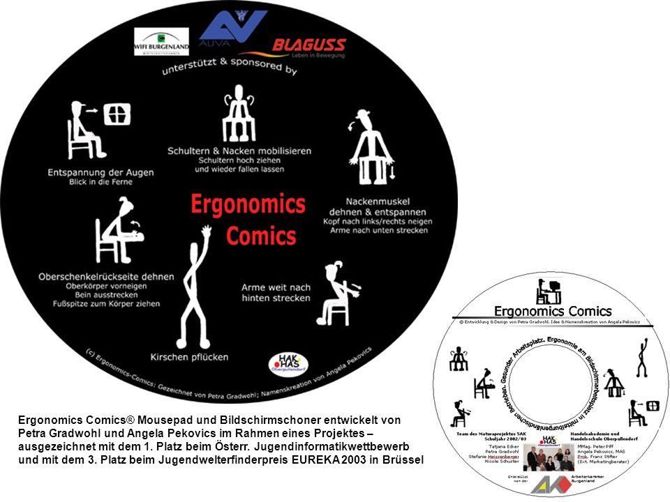 Ergonomics Comics® Mousepad und Bildschirmschoner entwickelt von Petra Gradwohl und Angela Pekovics im Rahmen eines Projektes – ausgezeichnet mit dem