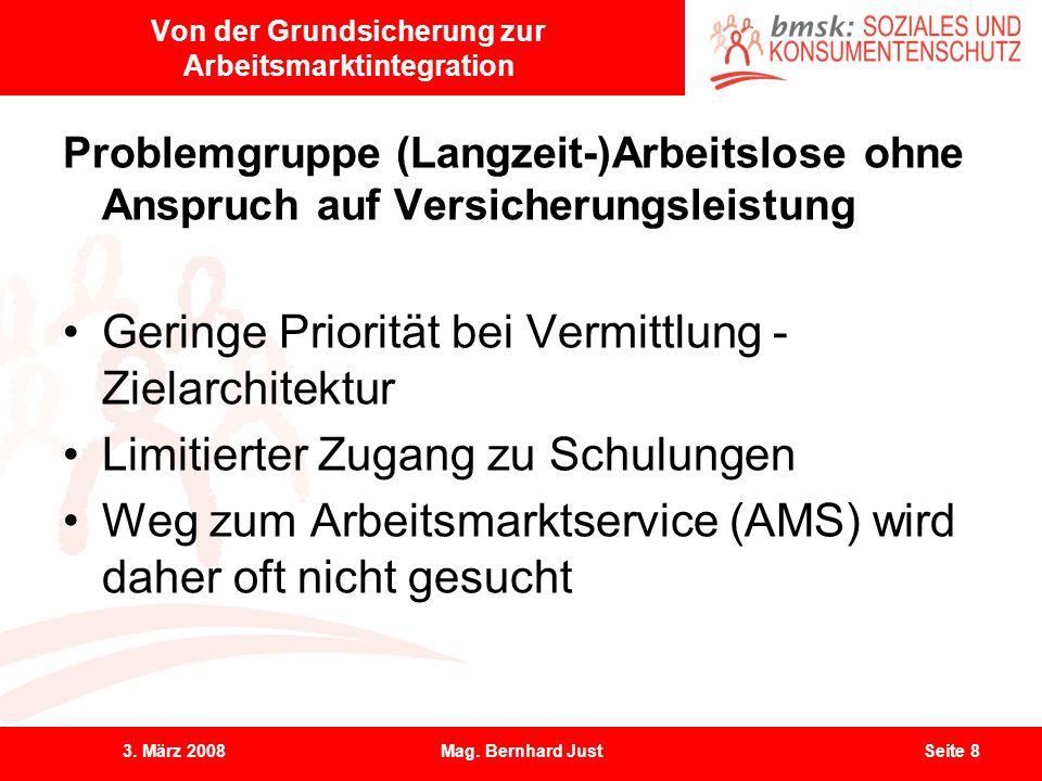 3. März 2008Mag. Bernhard JustSeite 8 Von der Grundsicherung zur Arbeitsmarktintegration Problemgruppe (Langzeit-)Arbeitslose ohne Anspruch auf Versic